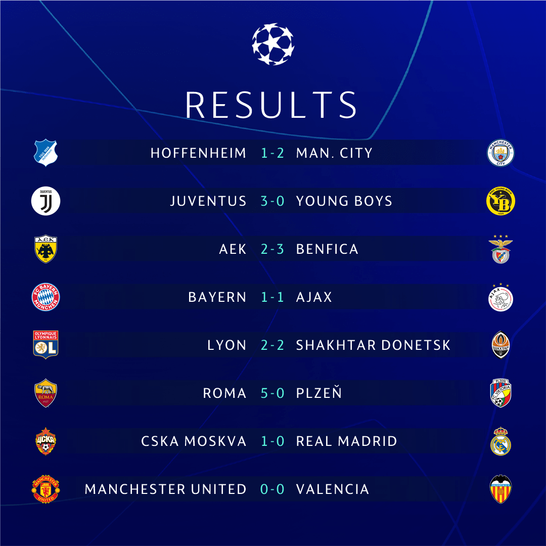 Resultate Champions League