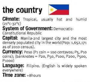 Philippines Quick Information