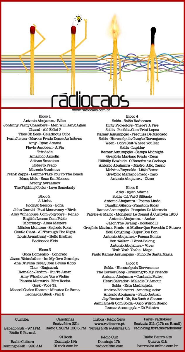 Radiocaos Nublado