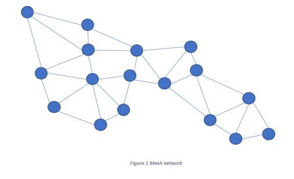 Warum wird Multicasting für Mesh-Netzwerke unverzichtbar?  - Funkgeräte