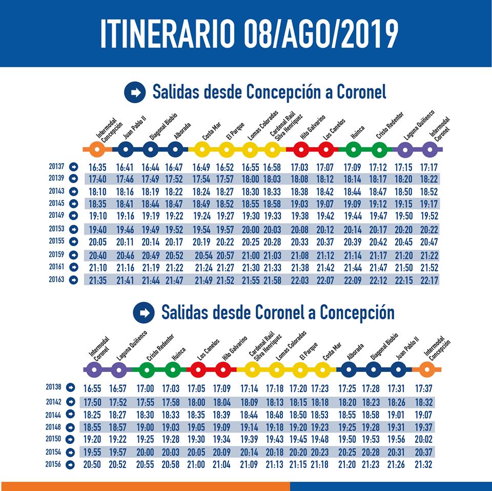 BIOTREN Itinerario #PuntaTarde de hoy, jueves 08 de agosto del 2019 en el tramo Concepción – Coronel y viceversa