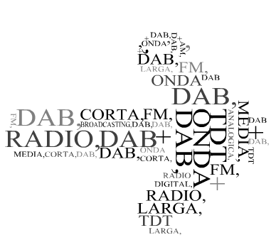 tags Radio Digital - radioexperto.com