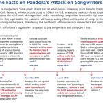 ASCAP Files Petition Against PANDORA  1