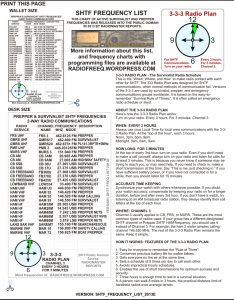 Shtf frequency list prepper survivalist channel frequencies chart vhf uhf hf cb marine ham frs also radio lists radiomaster reports rh radiofreeq wordpress