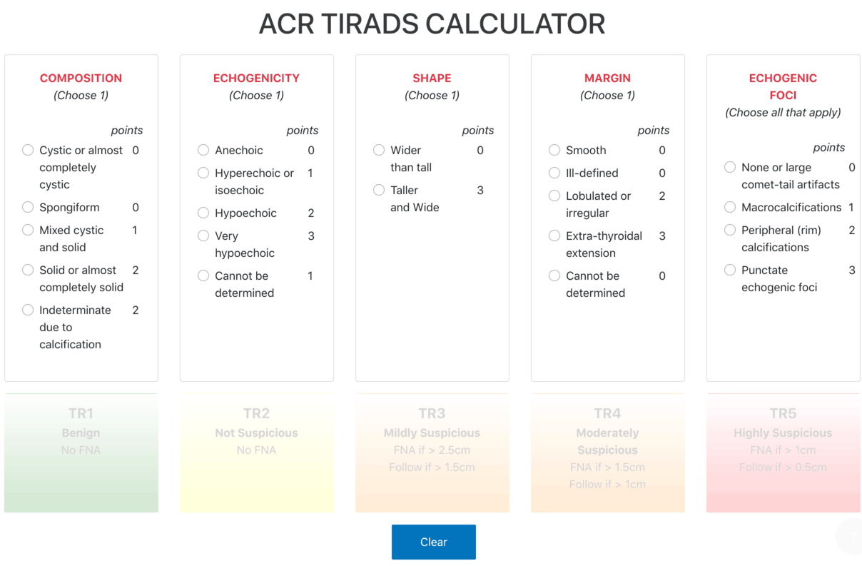 Updated Tirads Calculator Emulates Acr Chart