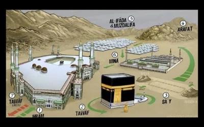 Keep The Spirit Of Hajj Alive Through Hajj Education – Ml Abdur Rahmaan Laily