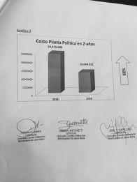 4 Consideraciones sobre Presupuesto 2018 (3)