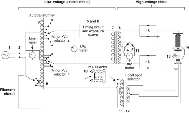 X Ray Machine Schematic Circuit Diagram, X, Get Free Image