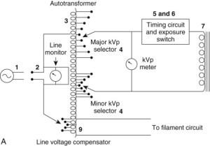 Xray Circuit and Tube Heat Management   Radiology Key