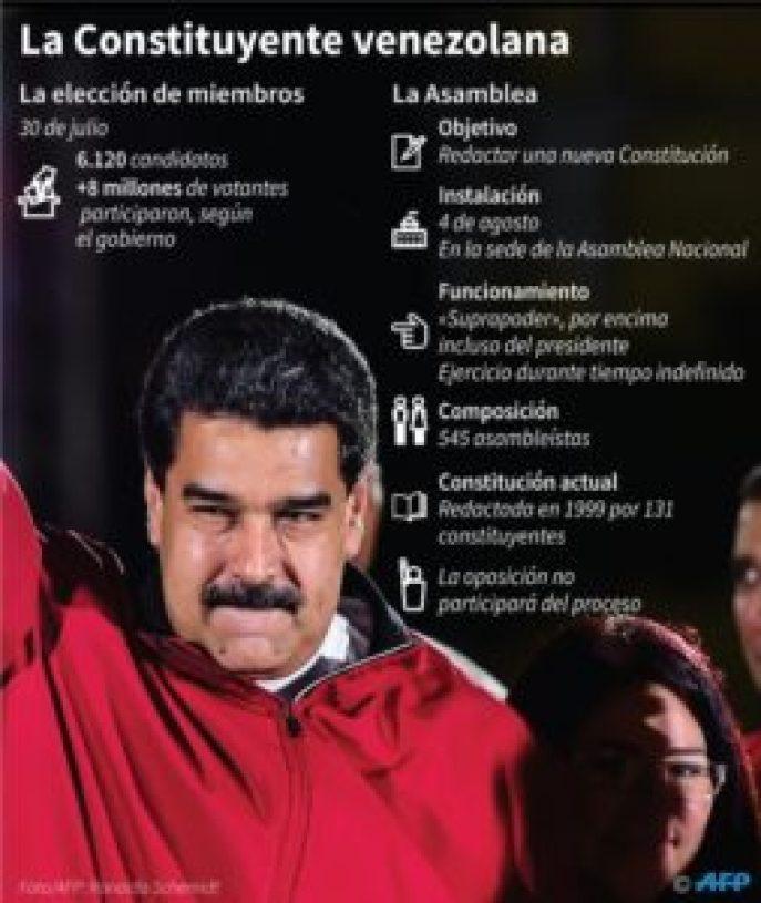 La polémica Constituyente abre una nueva era en la crisis de Venezuela - ba23c53a96e4104e998a101ef3838a75dcba0835-253x300