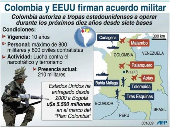 bases USA en Colombia