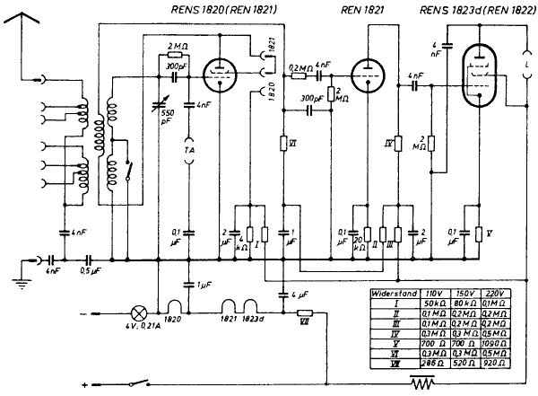 List of vacuum tubes explained