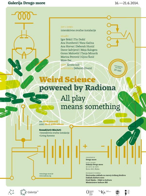 weird_science-poster