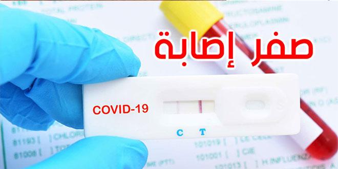 فيروس كورونا :لليوم السادس صفر اصابة في تونس