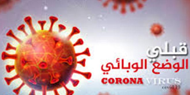 قبلي : تسجيل 1640 اصابة جملية و 59 حالة وفاة منذ بداية الموجة الثانية لفيروس كورونا .