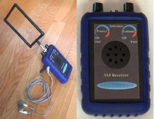 medidor electromagnetismo