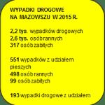 wypadki_drogowe_na_mazowszu_2016-kopia