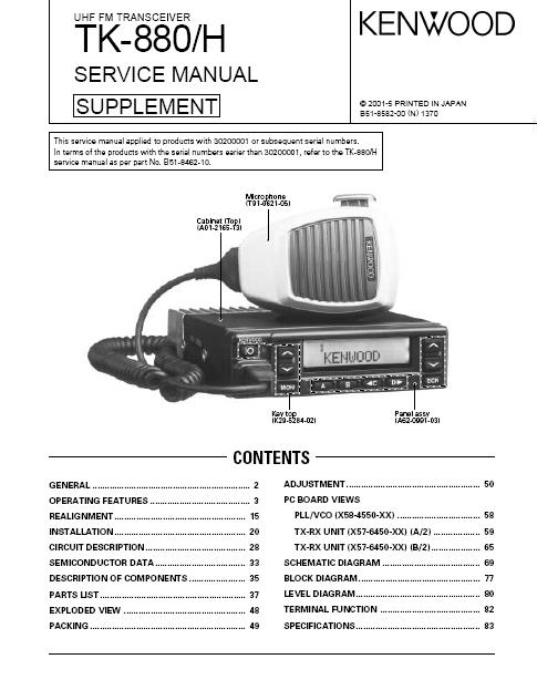 Kenwood Manuals