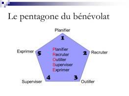 Diapositive 04