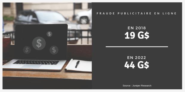 Fraude publicitaire en ligne 2018 vs 2022