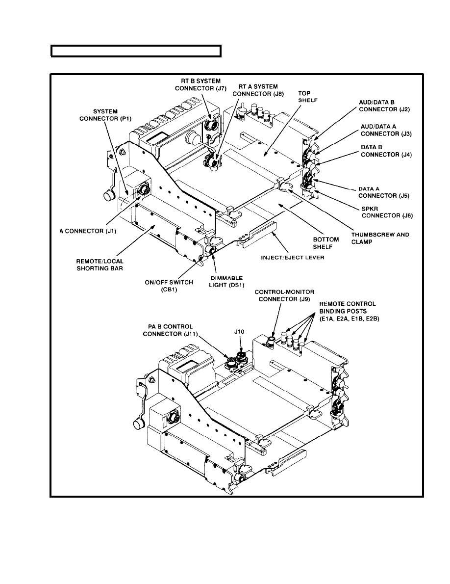 VAA Connectors (A/B models)