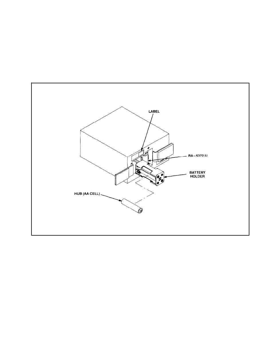 Figure 5-22. HUB Insert