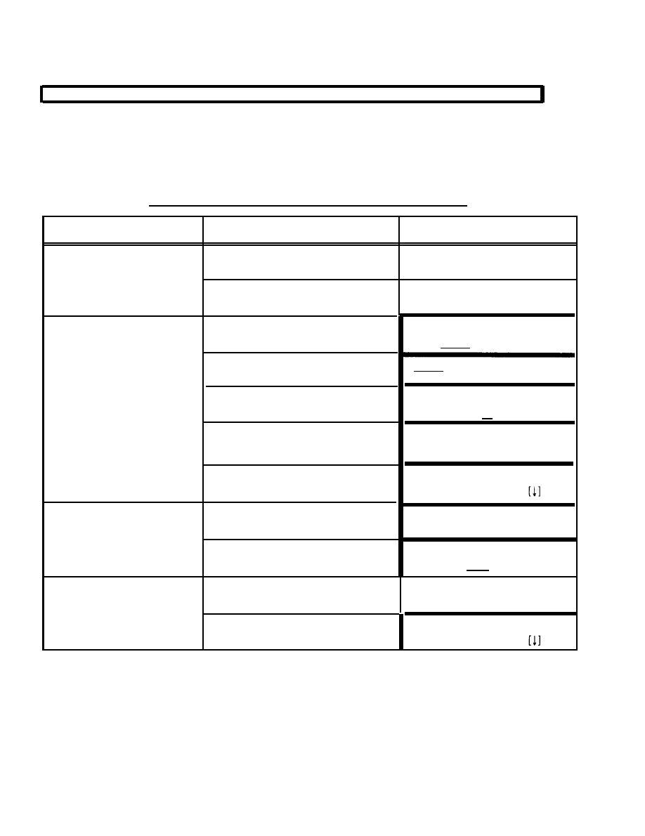 ANCD TM PDF