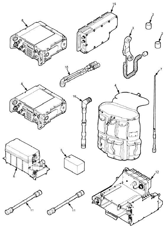 Figure 1. SINCGARS Family of Radios (AN/PRC-119A) (cont