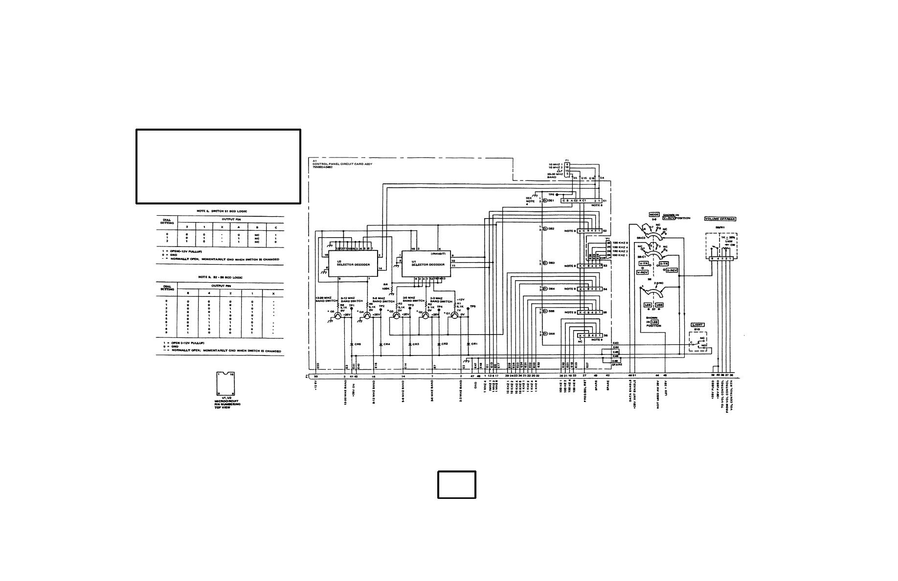 Figure 6-1. Control Panel A1A4 Schematic (Sheet 1 of 2)