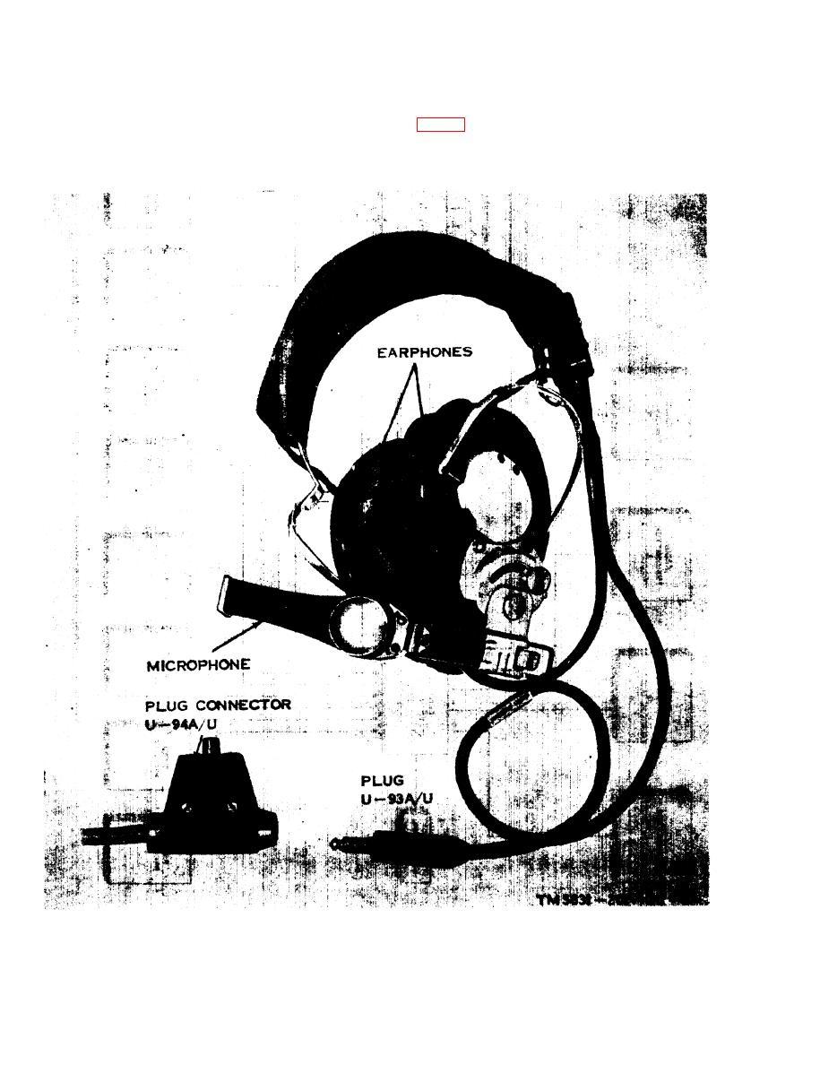 Figure 1-3. Headset-Microphone H-101/U with Plug