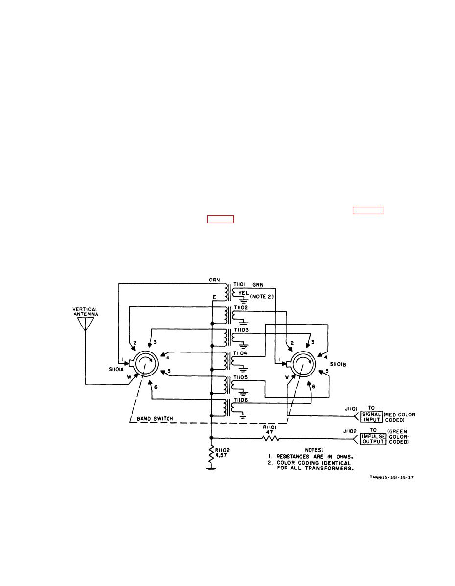 Figure 37. Coupler, Antenna CU-890/URM-85, schematic diagram.