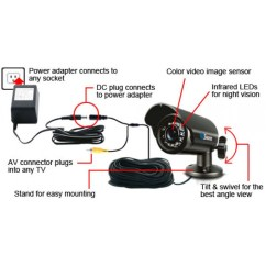 Cat 5 Wall Jack Wiring Diagram Jonway 150cc Scooter Buy From Radioshack Online In Egypt Swann Swads-100cam Camera For Only 403 Egp The Best Price