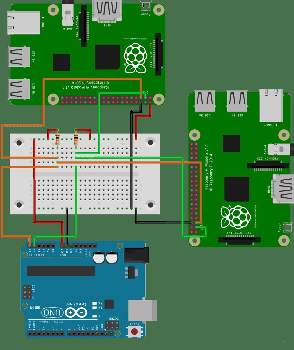 medium resolution of grab your raspberry pi i2c multi master setup