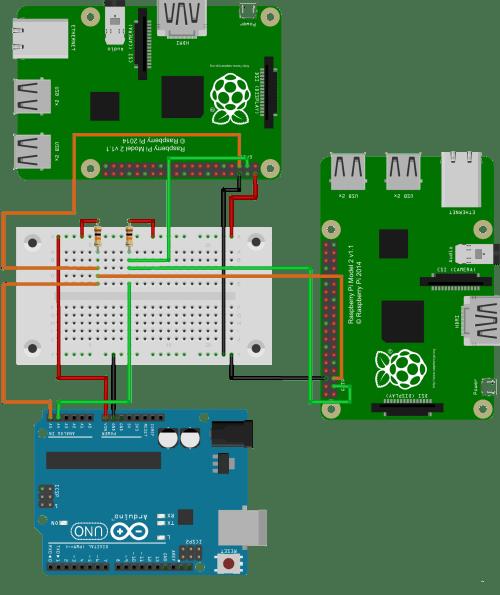 small resolution of grab your raspberry pi i2c multi master setup