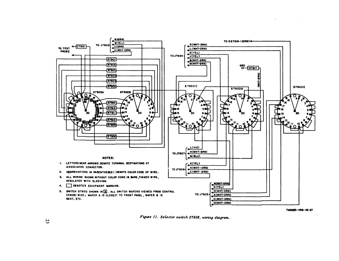 Figure 11 Selector Switch S Wiring Diagram