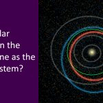 Is Our Solar System on the same Plane as the Nibiru System