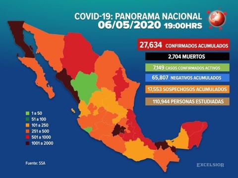 AUMENTAN A 27,634 LOS CASOS POSITIVOS DE COVID-19 EN MÉXICO