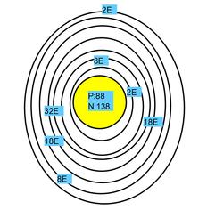Diagram Of Radon Element Radium Facts Radium