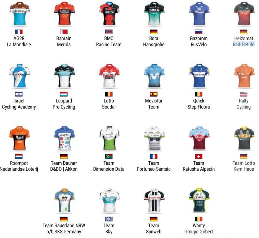 Deutschland Tour die Teams