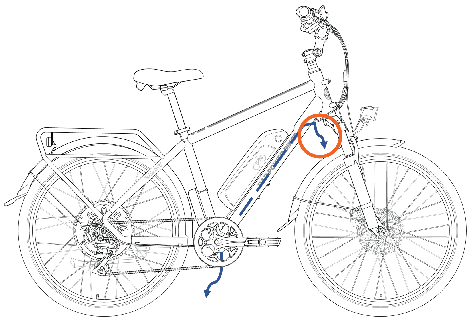 RadCity Wiring Harness Replacement Guide