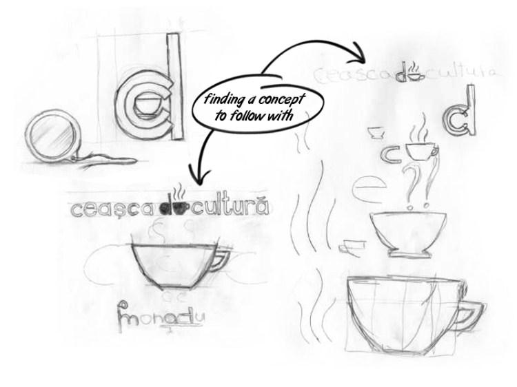 the-ceasca-de-cultura-identity-design-process-02