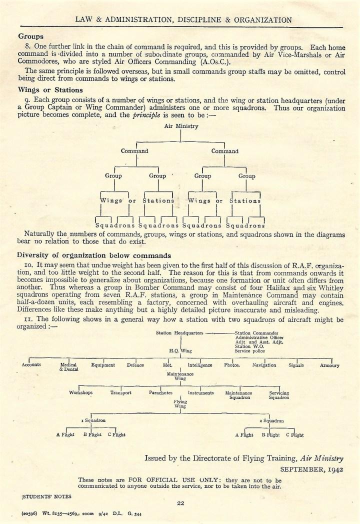 RAF Organisation 3 - last page