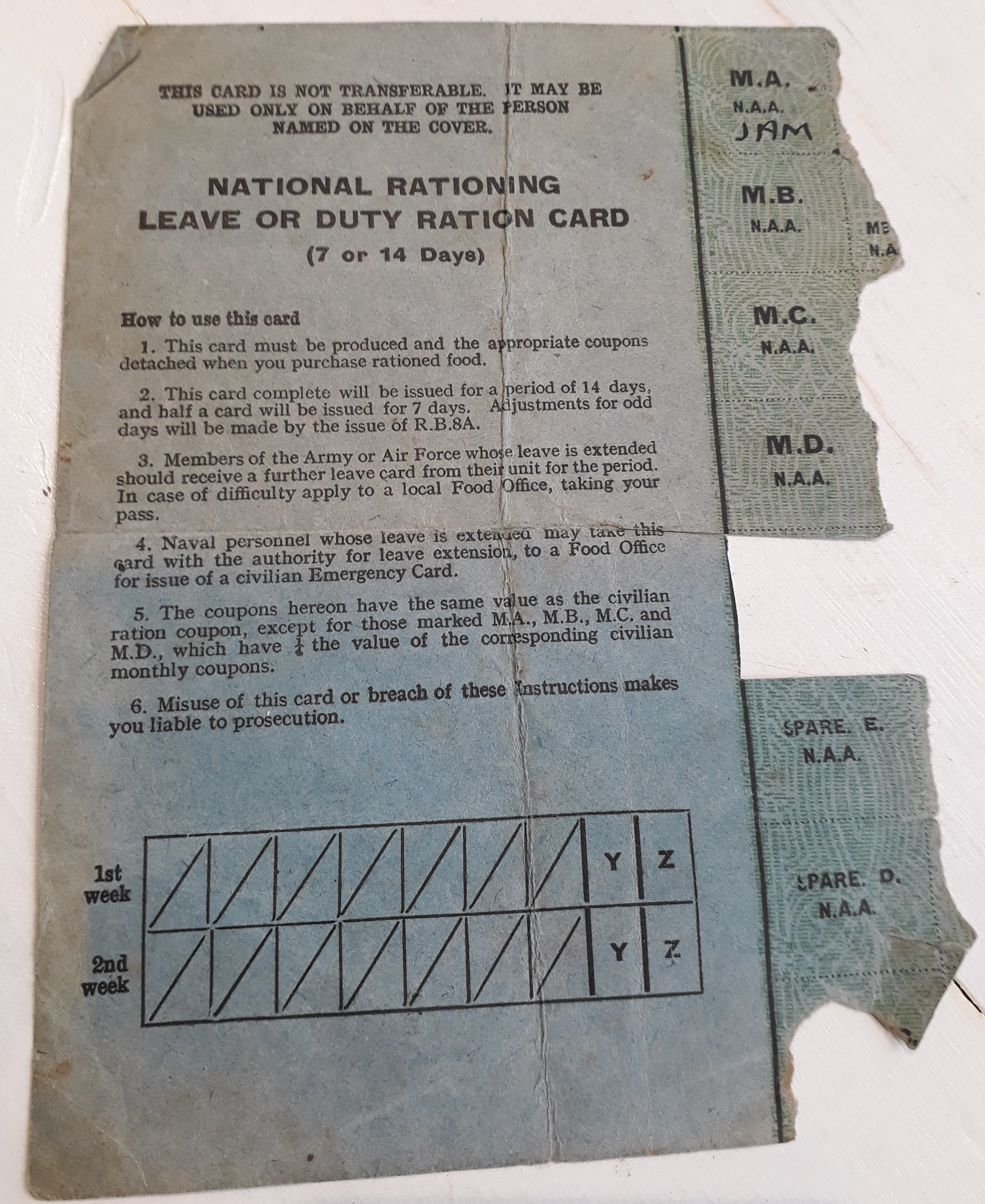 Ration Cards for Aircrew