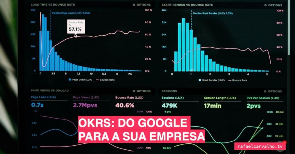 OKRs: Do Google para a Sua Empresa