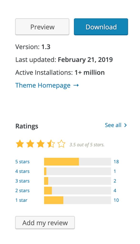 Informações de um tema no WordPress.org com data de atualização, quantidade de instalações ativas e reviews