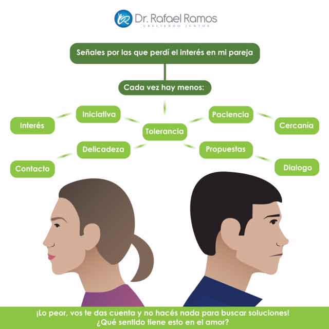vida en pareja, emociones, motivación en pareja, rutina en pareja, tolerancia en pareja, comunicación en pareja.