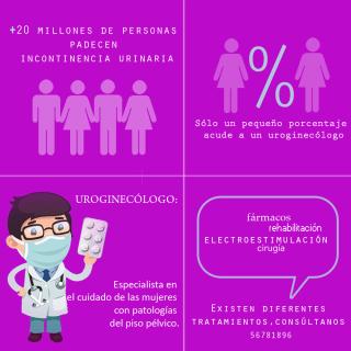 Urología ginecológica, incontinencia urinaria, infecciones de vías urinarias. Dr. Rafael Solano