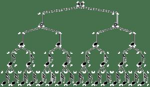 Note Rhythm Tree