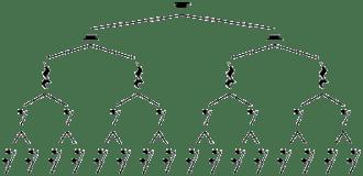 Rest Rhythm Tree