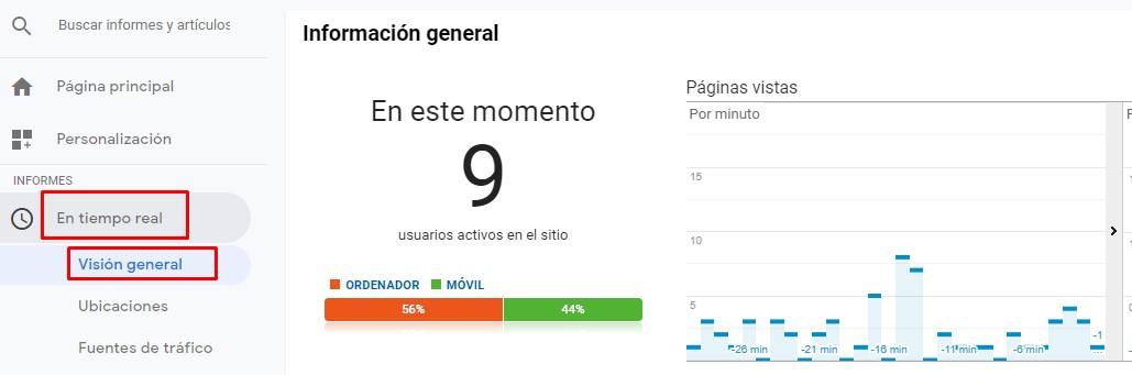 Google Analytics en Tiempo Real
